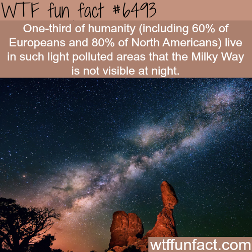 One-third of humanity can't see the Milky Way at night - WTF fun facts