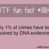 only 1 of crimes are solved by dna evidence wtf