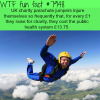 parachute jumpers wtf fun facts