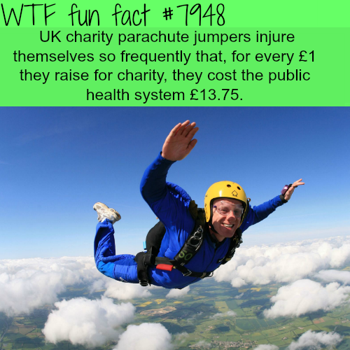 Parachute jumpers - WTF fun facts