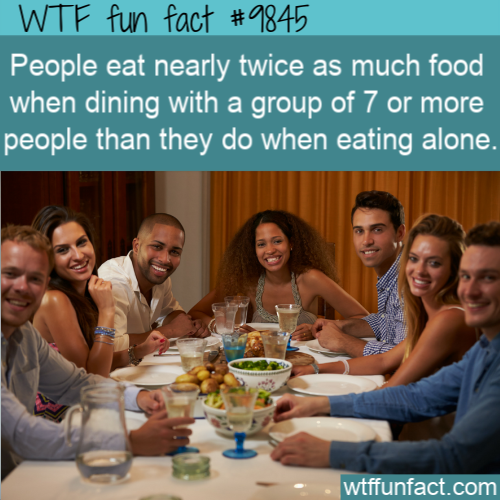 People eat nearly twice as much food when dining with a group of 7 or more people than they do when eating alone.