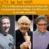 percent of billionaires who dont graduate college