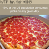 pizza wtf fun facts