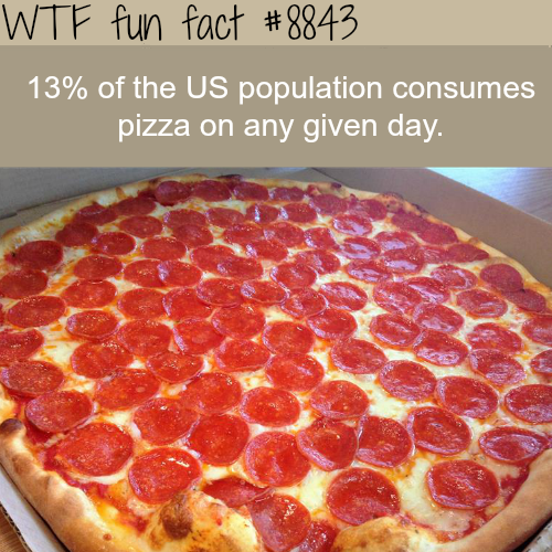 Pizza - WTF fun facts