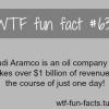 richest companiest in the world