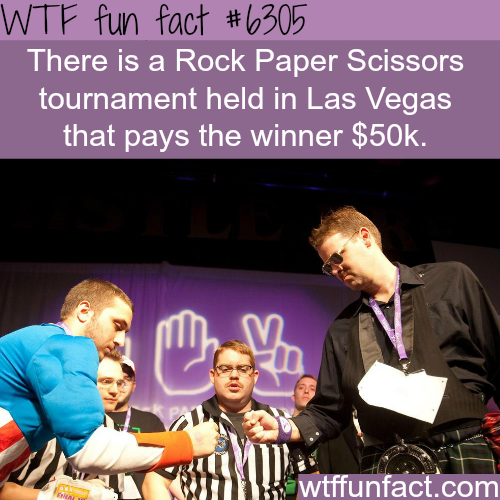 Rock Paper Scissors tournament - WTF fun facts