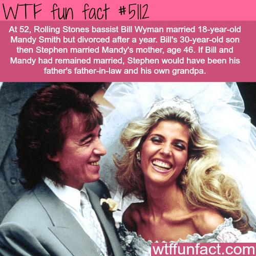 Rolling Stones bassist Bill Wyman - WTF fun facts