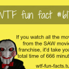 saw movie facts