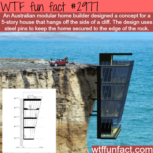 Scariest home placement in the world -WTF fun facts
