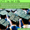 student loans wtf fun facts