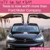 tesla company is now worth more than ford motor