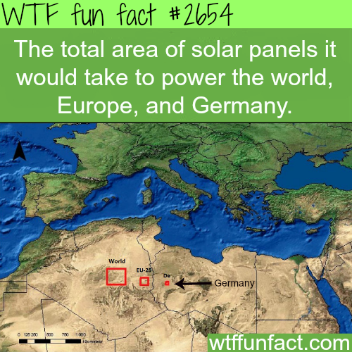 The area need to power the world using solar panels - WTF fun facts