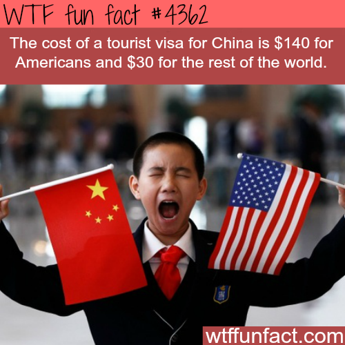 The cost of a tourist visa for China -  WTF fun facts