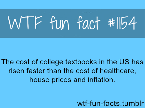 the cost of college textbooks