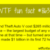 the cost of making grand theft auto v wtf fun