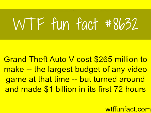 The cost of making Grand Theft Auto V - WTF fun facts