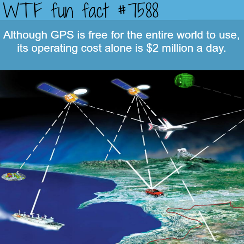The cost of operating GPS technology - WTF fun facts