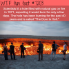 the door to hell wtf fun fact