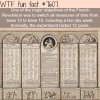 the french revolution calendar wtf fun facts