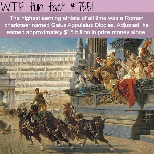 The highest earning athlete of all time - WTF fun facts