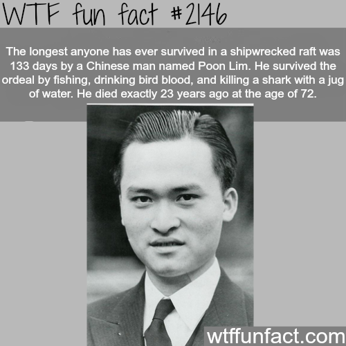 The longest survival period -WTF fun facts