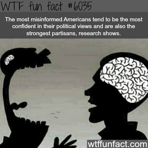 The most misinformed Americans have the strongest views - WTF fun facts