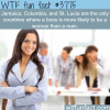 the only countries where there are more female