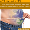 the rate of obesity vs the rate of hunger