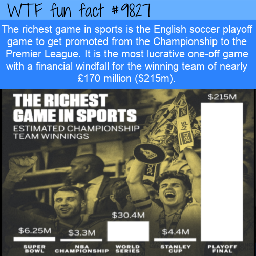 The richest game in sports is the English soccer playoff game to get promoted from the Championship to the Premier League. It is the most lucrative one-off game with a financial windfall for the winning team of nearly £170 million ($215m).