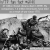 the soviets rule in ww2 wtf fun facts