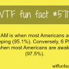 the time that most americans are sleeping wtf