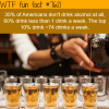 the top 10 alcohol consumers drink more than half
