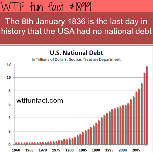 The U.S. National debt graph - WTF fun facts