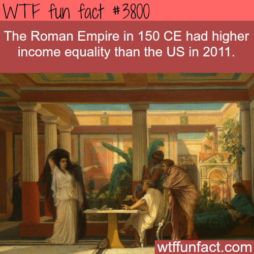 The United States Income Equality - WTF fun facts