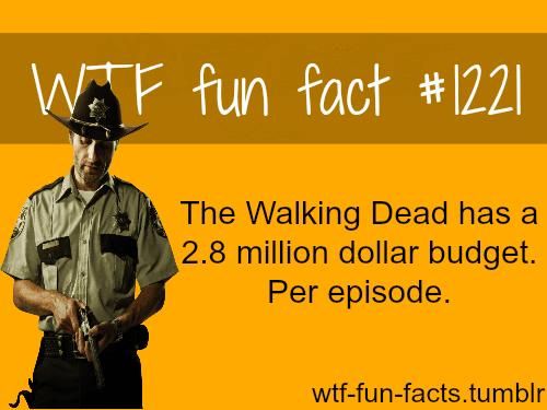 the walking dead budget.