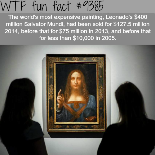 The World's Most Expensive Painting - WTF fun facts