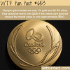 the worth of an olympic gold medal in wtf fun