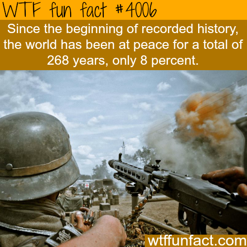 Total number of years the world have been at peace - WTF fun facts