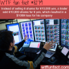 trader lost his company 100 million dollars in