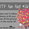 up movie facts