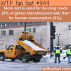 using salt for melting snow wtf fun facts