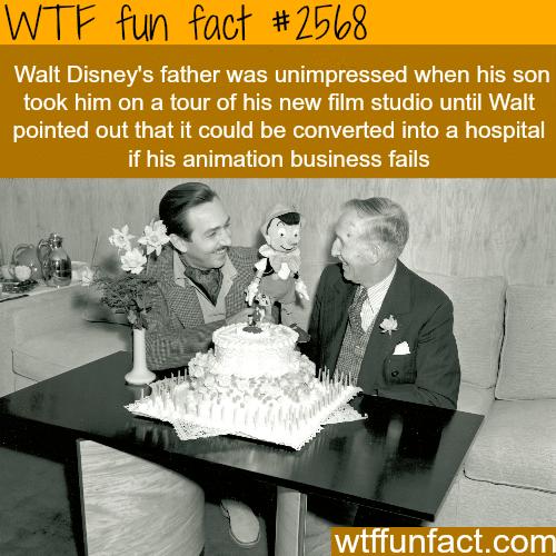 Walt Disney's father
