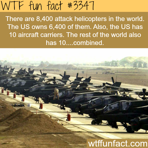 Why does the USA spend a lot on military? - WTF fun facts
