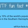 worlds population