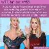 WTF Fun Fact – TaTa Preferences