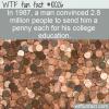 WTF Fun Fact – Old School Crowdfunding