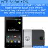 WTF Fun Fact – Iphoney