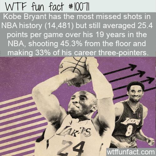 WTF Fun Fact - Record Break Miss shots
