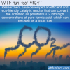 WTF Fun Fact – CO2 To Fuel
