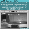 WTF Fun Fact – Webcam Invented